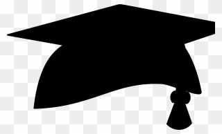 Free Png Graduation Cap Clip Art Download Pinclipart