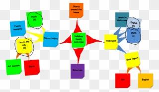 Preschool Chore Charts | Toddler chores, Preschool chore charts, Chore chart  for toddlers